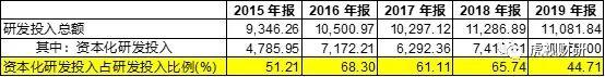 中国最牛逼的关联交易