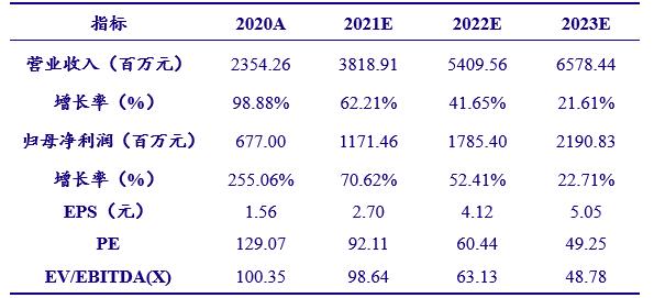 【银河医药孟令伟/刘晖】公司点评丨万泰生物 (603392):IVD+疫苗双轮驱动,业绩高速增长
