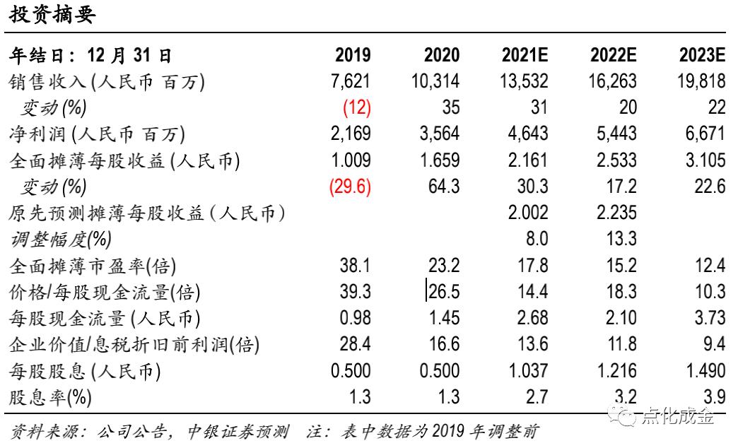 【中银化工点评报告】新和成(002001.SZ)
