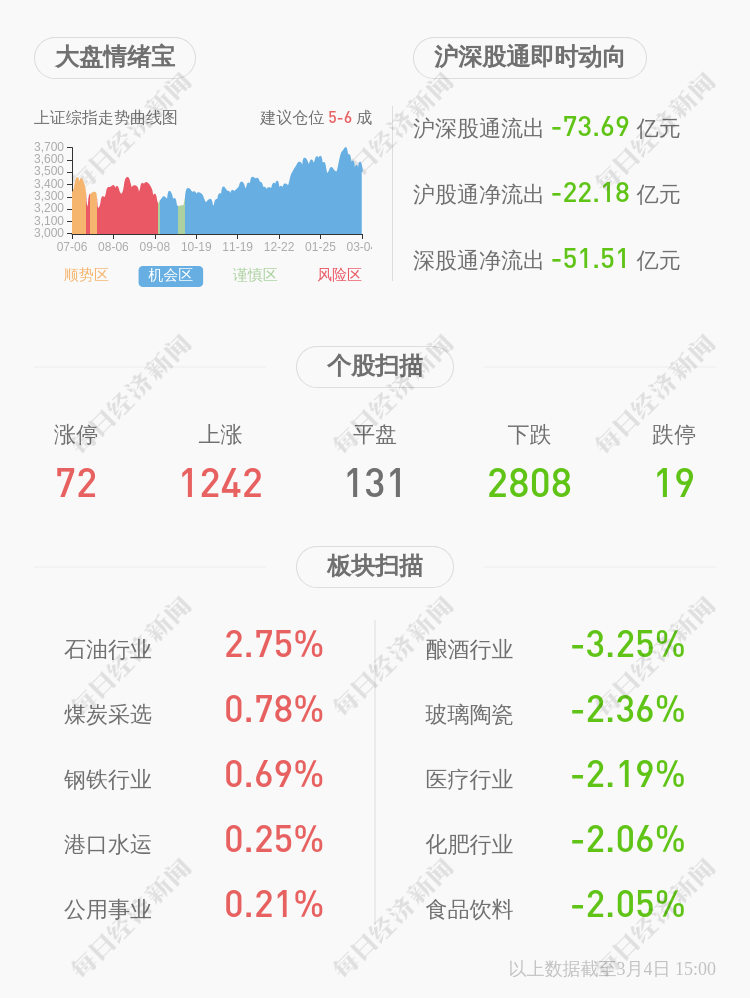 交易异动!*ST长动:近3个交易日上涨10.61%,无未披露的重大信息