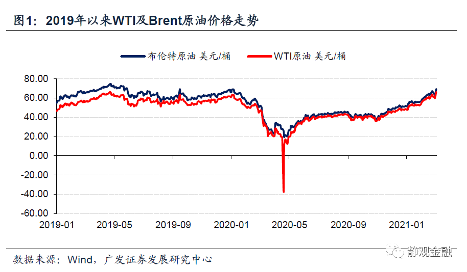 广发证券:目前原油价格却已站在十字路口 未来5-10年原油牛市或正启动