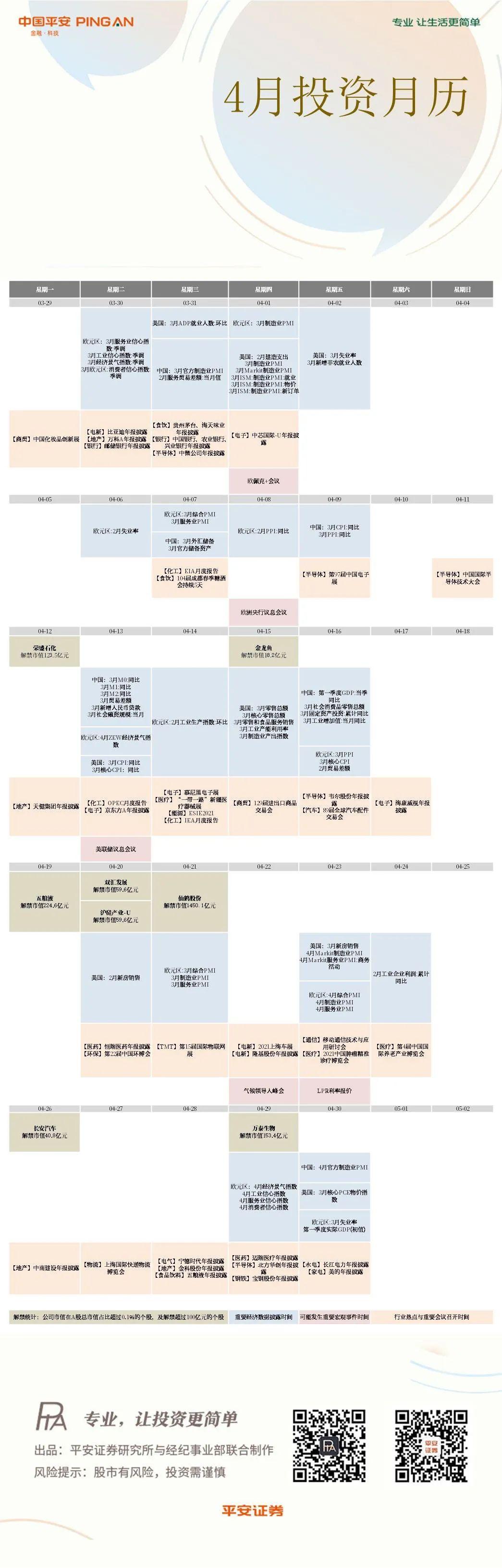 【平安证券】4月投资月历