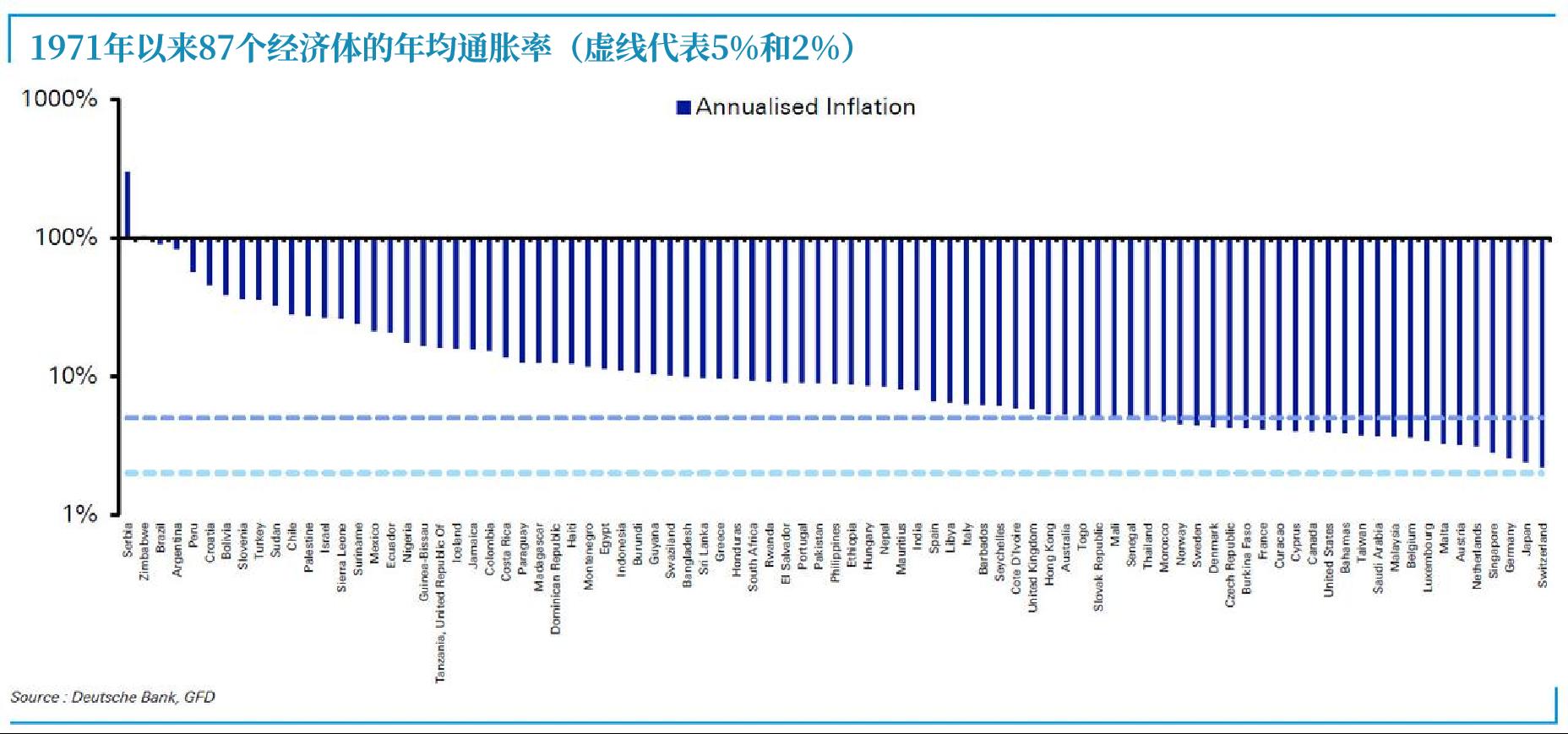 """美国CPI数据成了真实通胀的""""障眼法"""""""