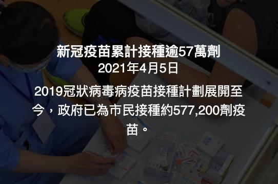 香港特首呼吁「疫苗护照」,助力通关