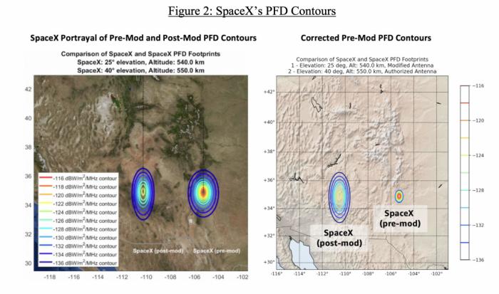 亚马逊最新提交的文件认为SpaceX歪曲了其天线轮廓