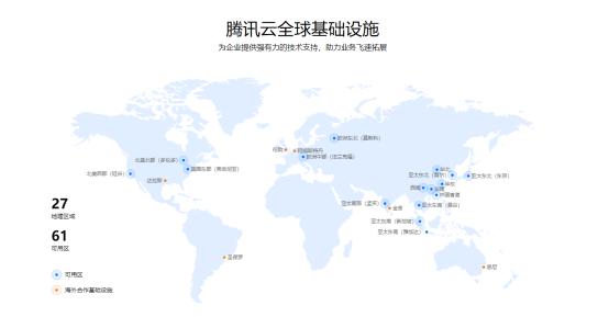 腾讯云印尼数据中心开服,加码东南亚云服务布局
