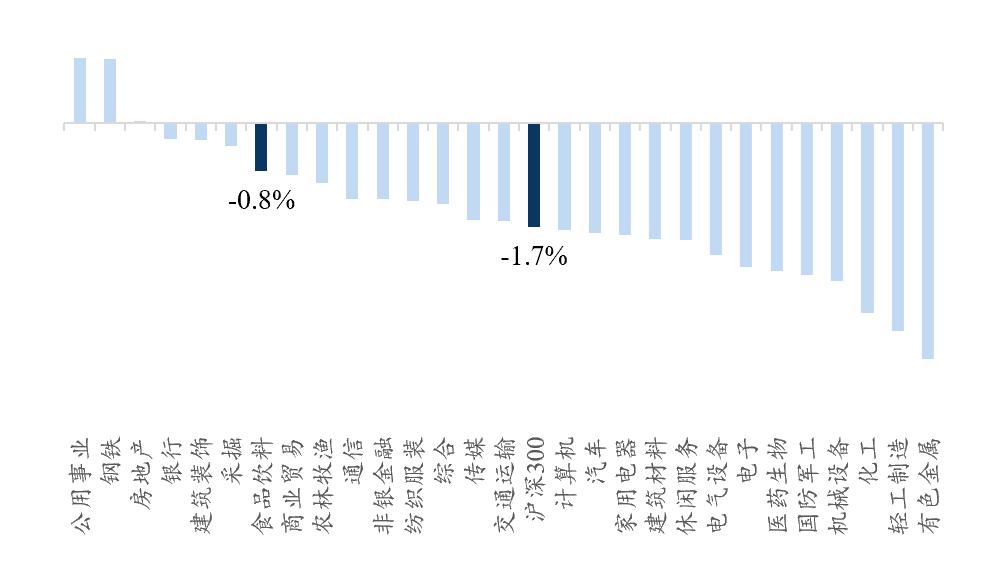 【开源食饮每日资讯0412】安井食品2020年净利润同比增长61.73%