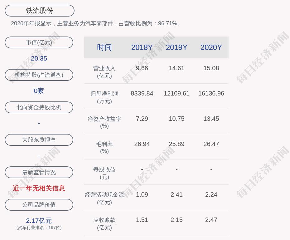 铁流股份:非公开发行股票申请获得中国证监会发行审核委员会审核通过