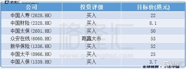 """""""来港易""""计划即将启动 花旗升友邦保险目标价至116港元"""