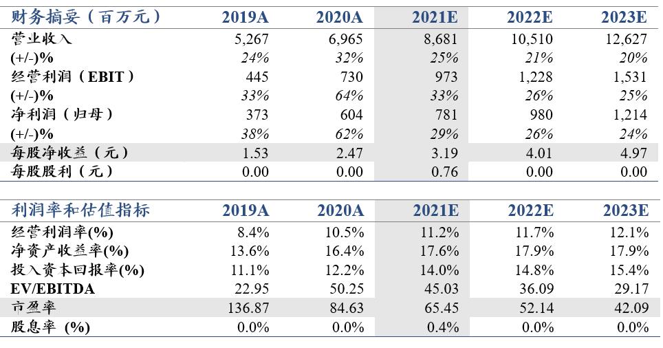 【国君食品】安井食品:业绩如期靓丽,龙头优势强化—2020年年报点评