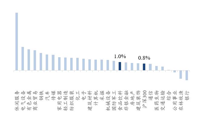 【开源食饮每日资讯0414】西麦食品2021Q1净利润预计同比增长43%—57%