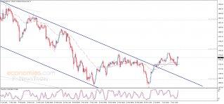 黄金或很快飙升至历史新高!看涨迹象浮现黄金有望再涨超40美元