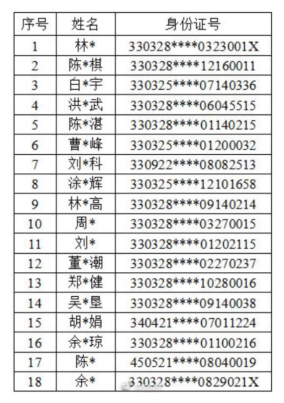 江苏南京市公安局发布敦促跨境赌博相关犯罪嫌疑人投案自首的通告