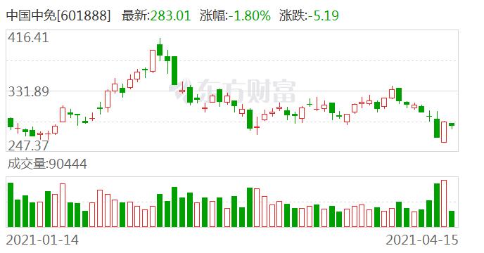 东兴证券维持中国中免强烈推荐评级:Q1或受制于就地过年影响 全年及长期增长可期