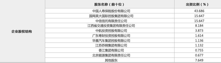 广发银行启动400亿增资 价格不低于8.8元每股