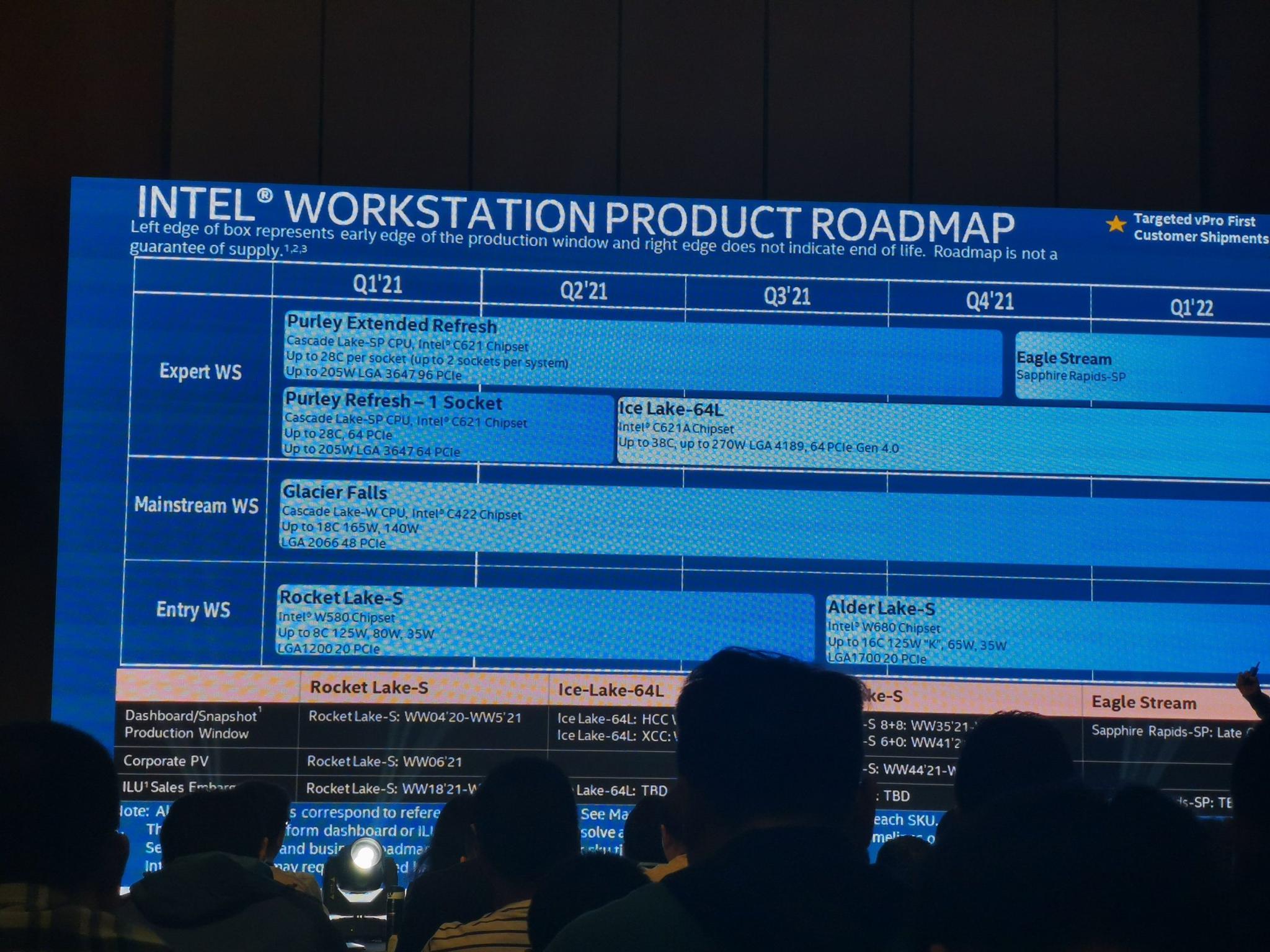 Intel 12代酷睿Alder Lake处理器曝光:8月发布、最高16核
