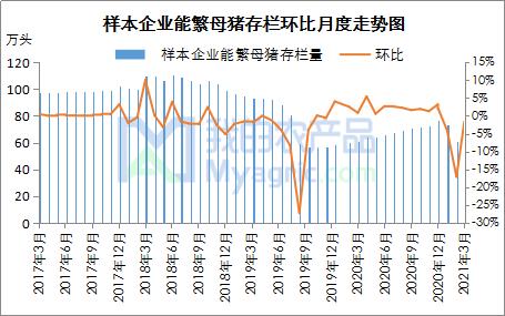 我的农产品:市场利空仍强劲 猪价大跌大涨终回落