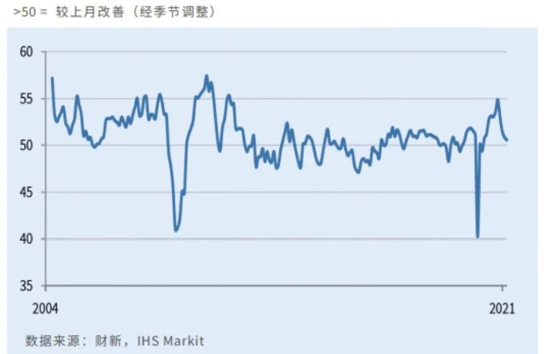 财经朝闻道 | 央行:美联储货币政策调整对我国影响较小