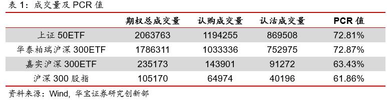 期权日报(20210402):A股震荡回升,IV低幅震荡