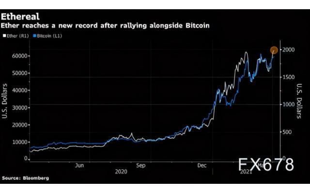 Coinbase即将上市 是否值得打新?