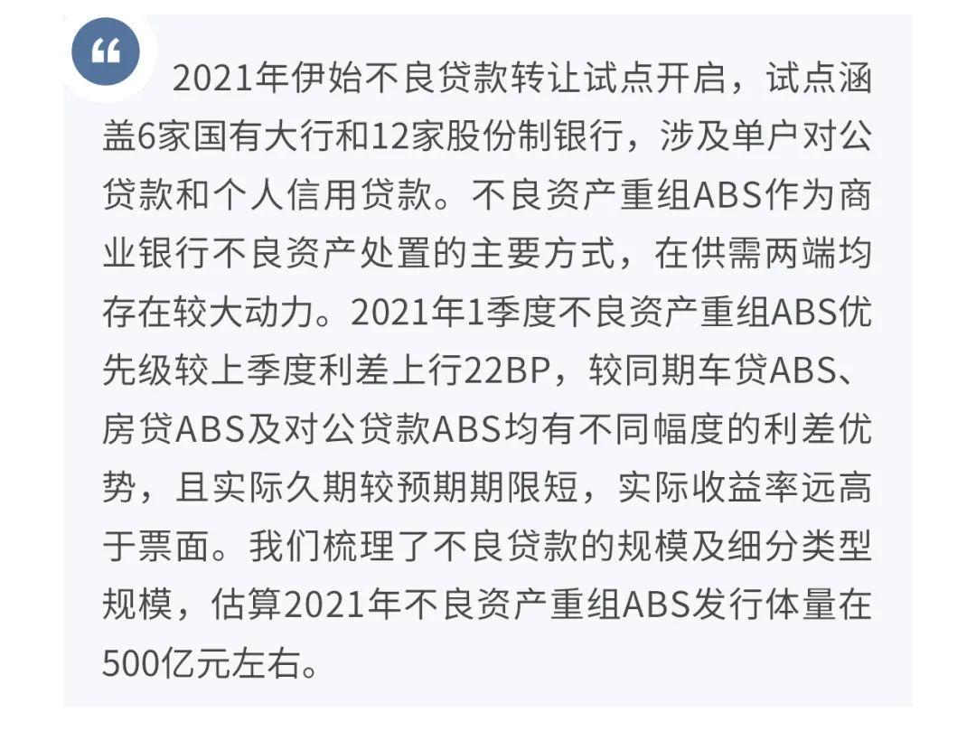 【今日推荐】【ABS深度观察】不良资产重组ABS空间有多大?(2021年第3期)