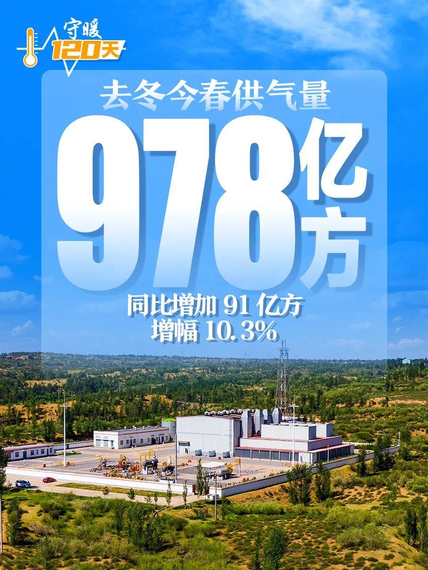 中国石油冬供述职报告,请查收!