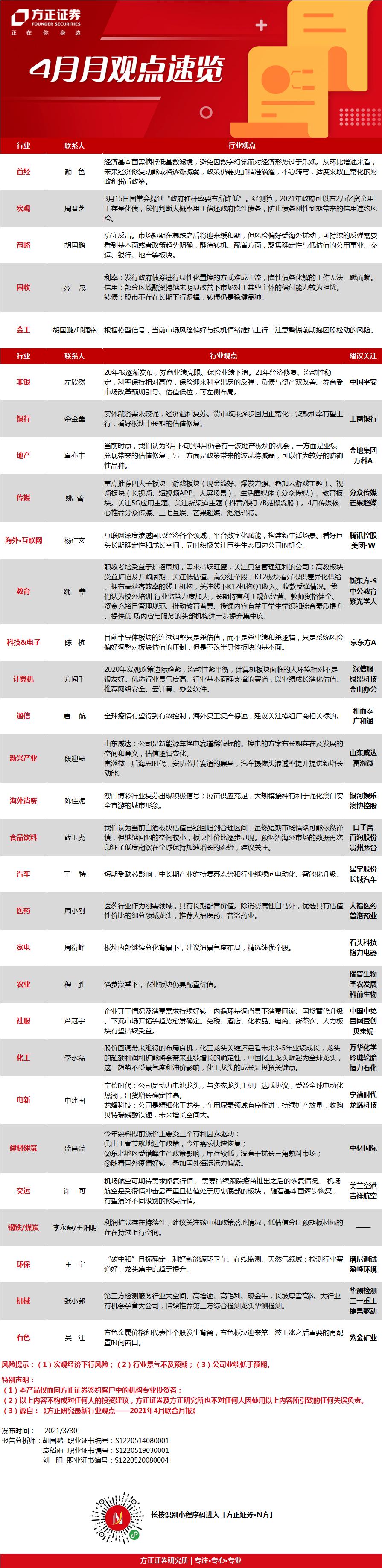 【方正研究】方正证券研究所·30个小组·4月观点速览