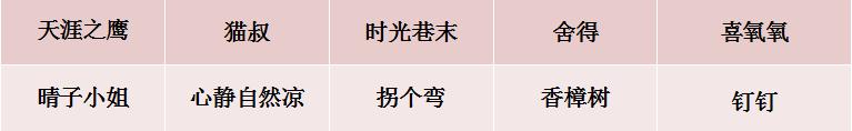 【长盛22周年】有奖互动名单公布
