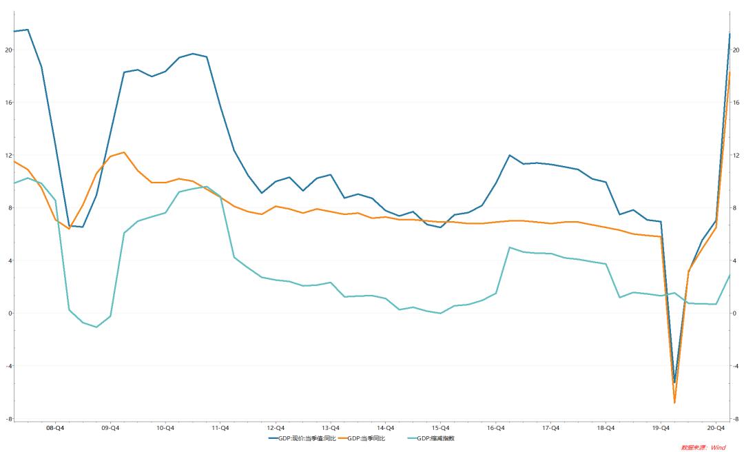 股指:北上资金大增,短期股指有反弹