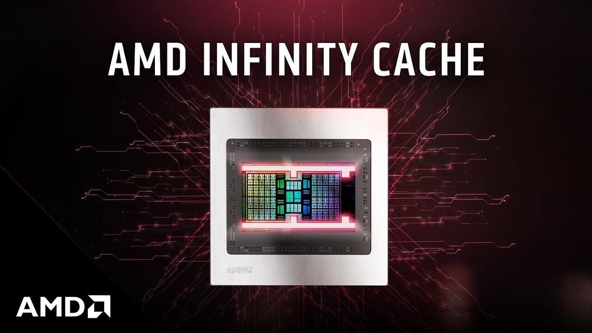 Ampere架构和RDNA 2架构显存延迟测试 Infinity Cache显示优势