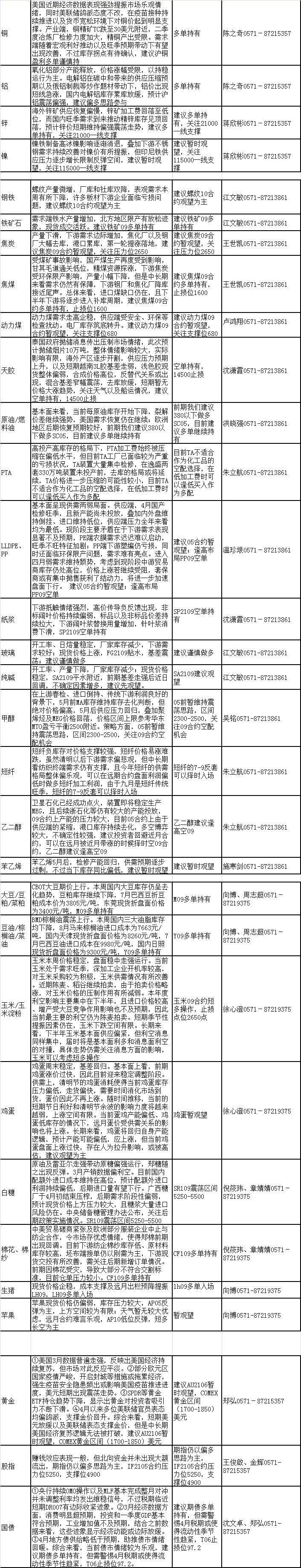 浙商期货:建议铁矿09多单持有