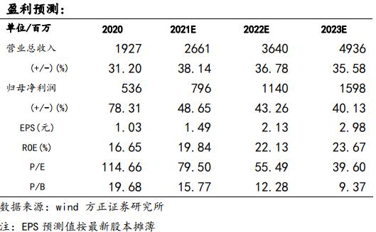 【百润股份年报及一季报点评:Q1预调酒收入再加速,连续第九个季度超预期—方正食品饮料210422】