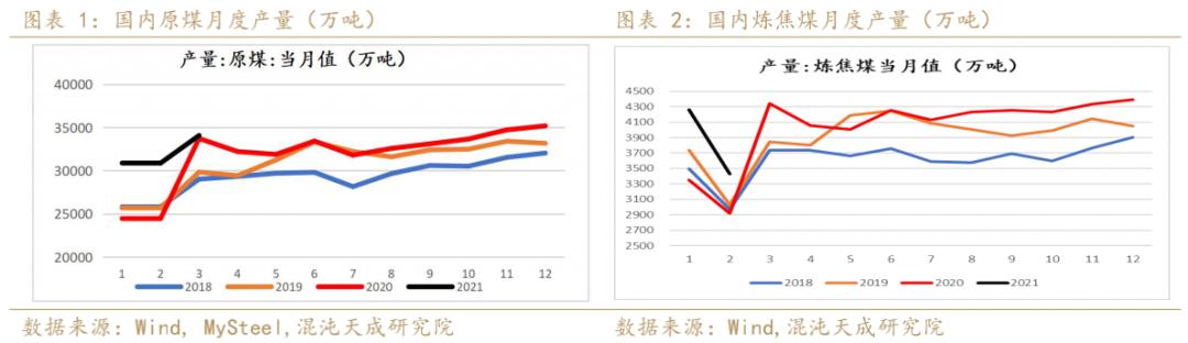 【黑色周报】双焦:原料不足焦炭供应下滑,短期焦炭稳中偏强