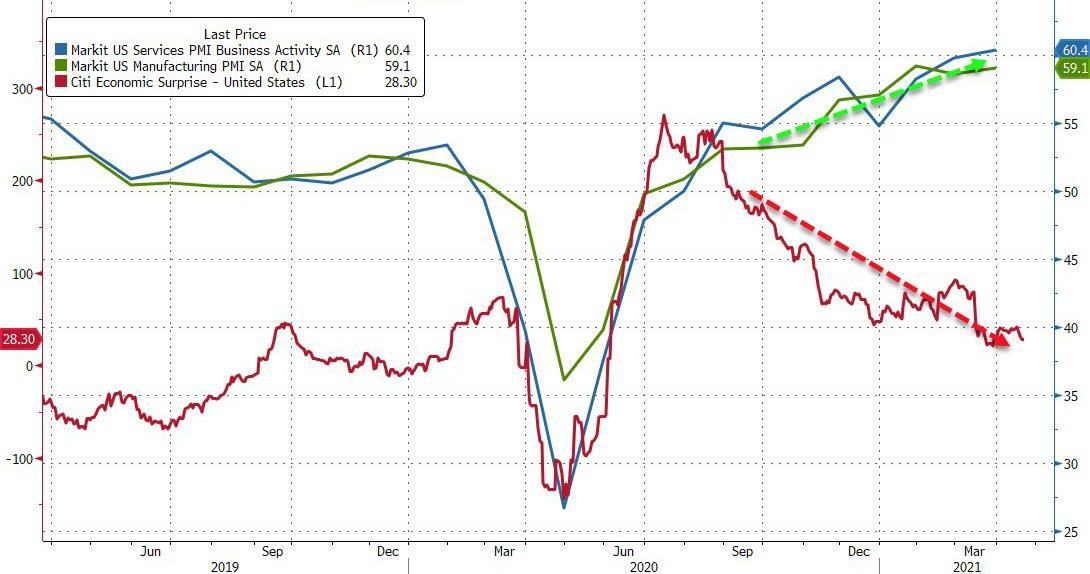 """意外!数据连传佳音 美元黄金双双""""跳水""""美股急涨 下周美联储决议重磅来袭"""