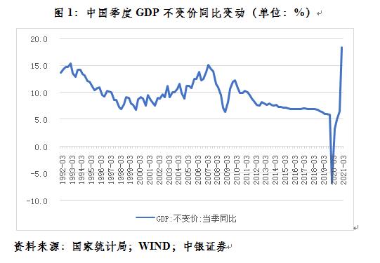 管涛:中国经济稳定扩张但复苏还在路上︱汇海观涛