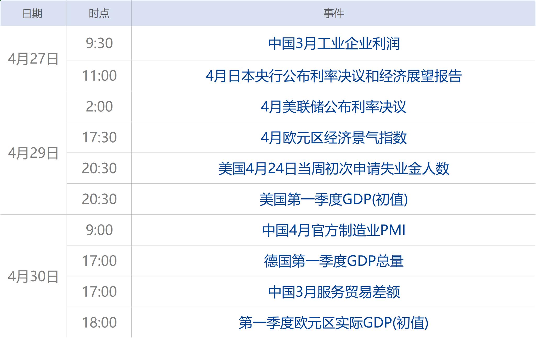 本周重磅日程!美联储会议及鲍威尔讲话 中国官方制造业PMI公布