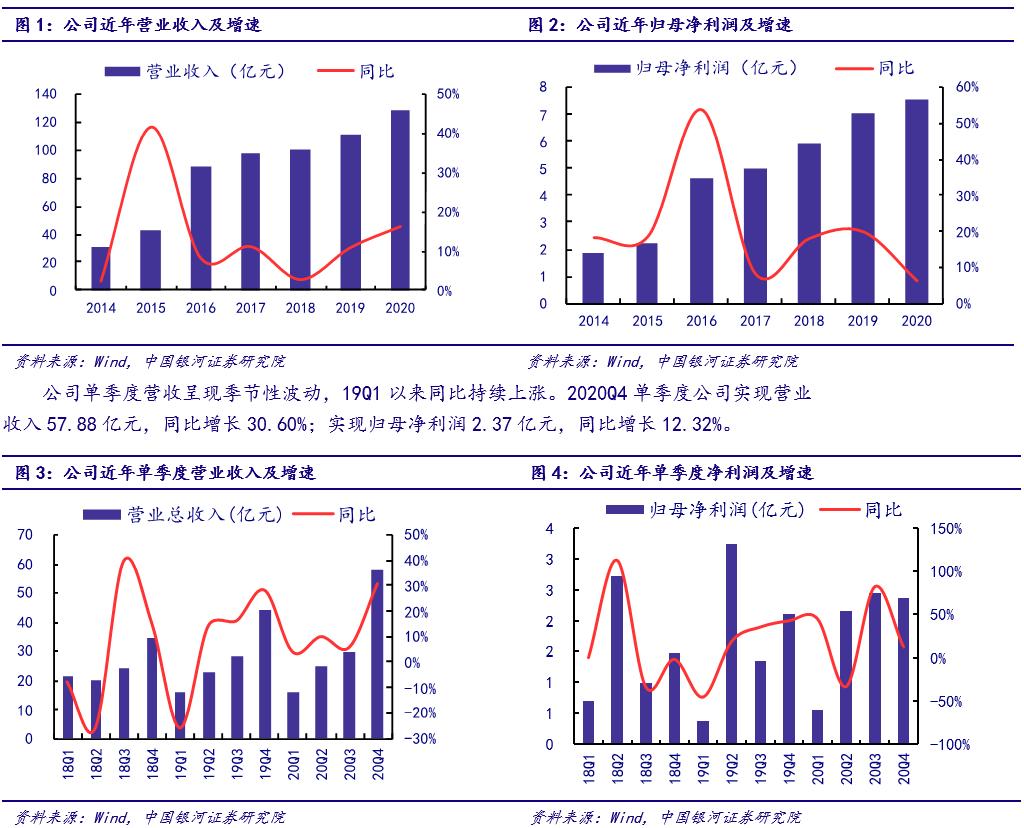 【银河建筑龙天光】公司跟踪丨北方国际 (000065):货物贸易高增长,多边合作有望受益