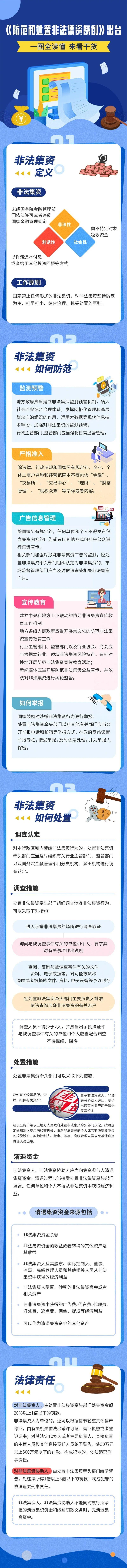 《防范和处置非法集资条例》5月1日正式施行!一图读懂