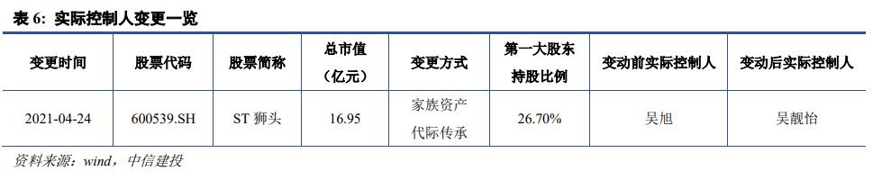 【建投中小盘】一周策略回顾与展望2021-04-26