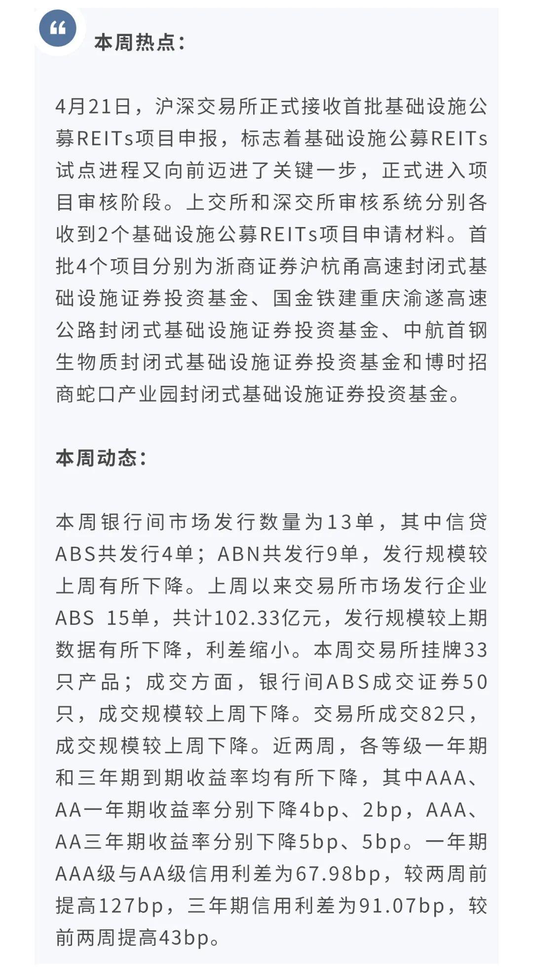 【信用】【ABS周度观察】交易所受理首批公募REITs项目申报(2021年第12期)
