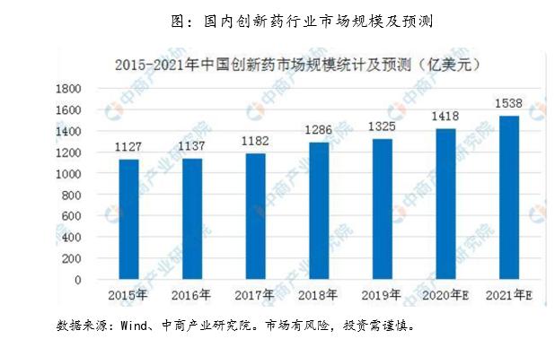 中国版纳指——沪港深科技龙头指数分析