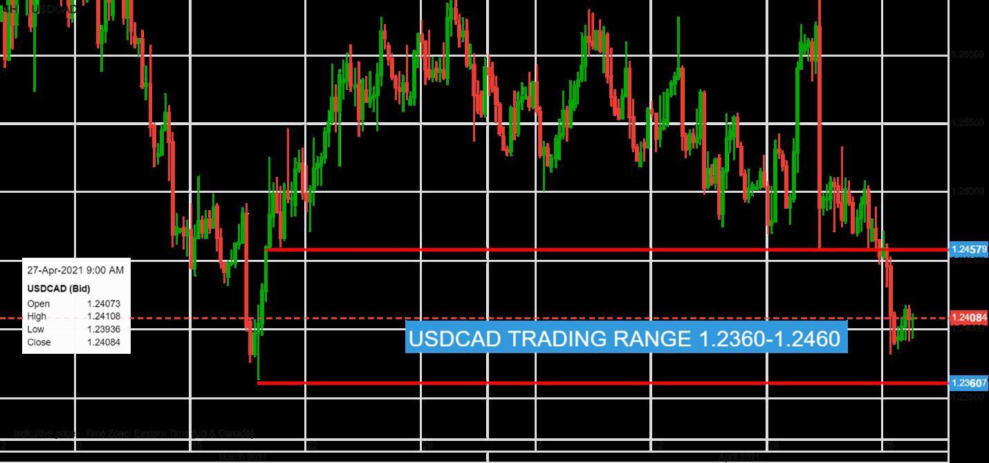 【汇市早知道】外汇市场静悄悄 欧元、英镑缺乏激励 美元指数下跌暂缓