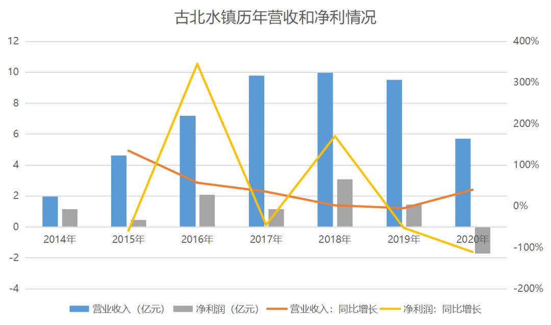 3月中国文旅产业TOP10报告·观点月度指数