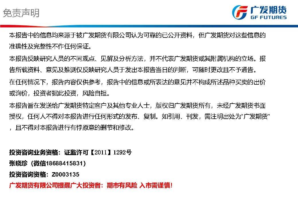 【讲座资料】郑商所短纤期货品种视频讲座资料