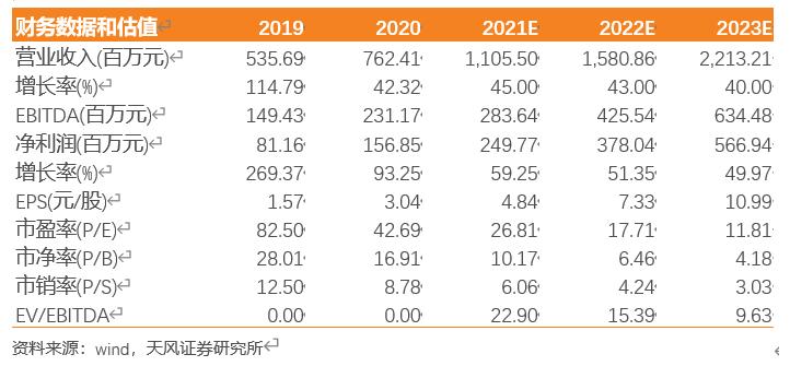 【天风电子】菱电电控:汽车电子核心龙头,一季度持续高增长