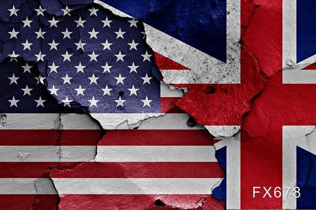 高盛预计英国经济增速将超美国,英镑有望重拾涨势?
