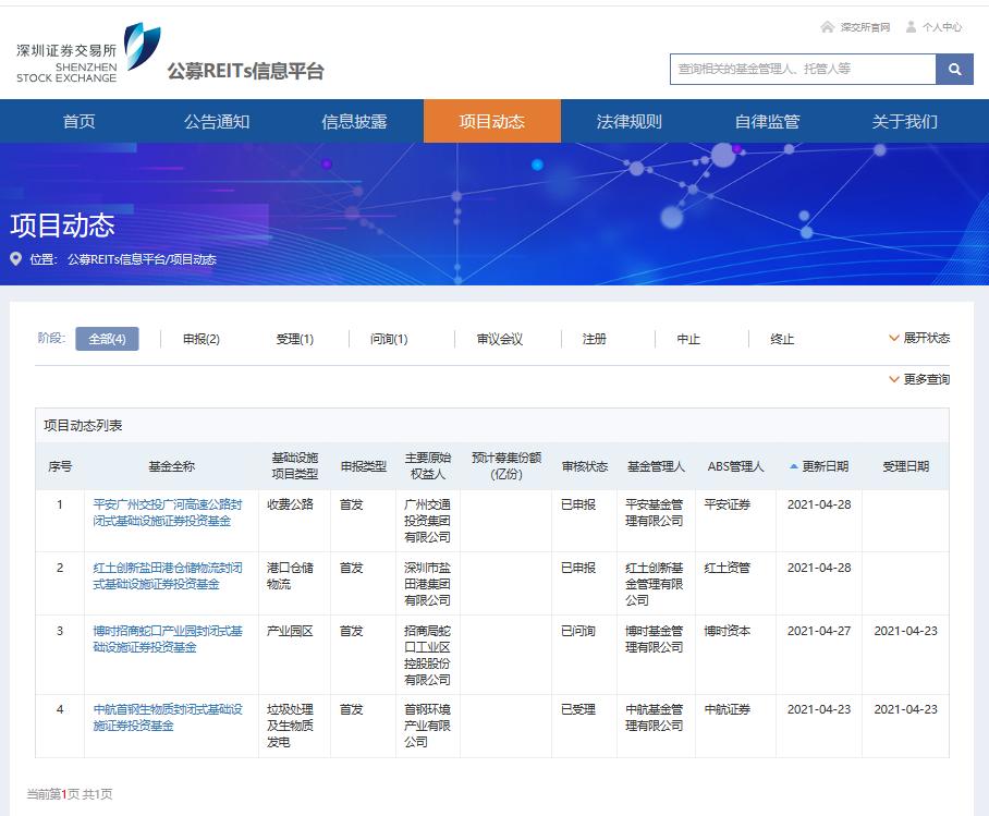 刚刚!首批公募REITs项目扩容迅速 沪深交易所再收项目申报