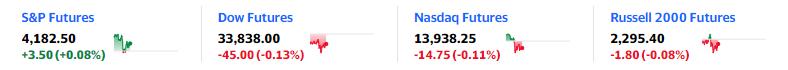 市场风暴逼近:美元突然破位、黄金或遭更大杀跌?拜登将亲自宣布大动作