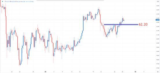 e锤:油市前路危机重重,油价后市还会涨吗?