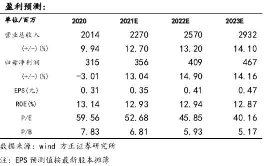 【恒顺醋业一季报点评:Q1调味品收入表现稳健,营销变革持续深化——方正食品饮料210428】